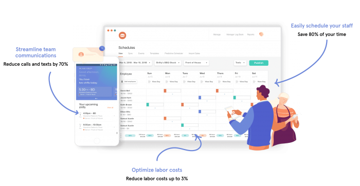 employee scheduling software